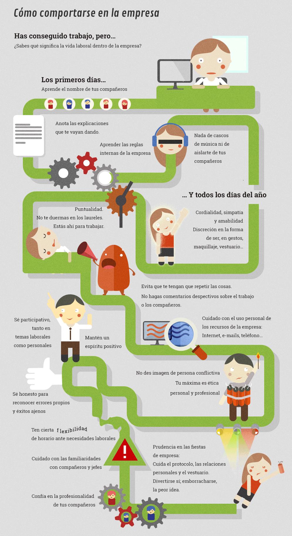 Infografía: Como comportarse en la empresa