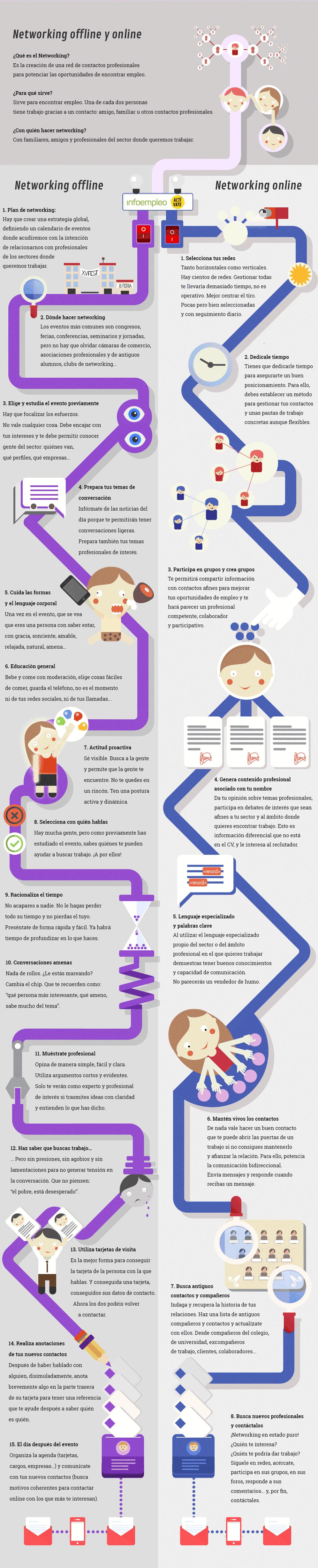 Infografía: Preparado para buscar trabajo