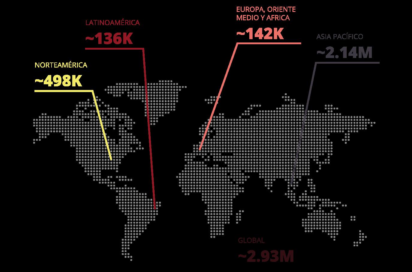 Demanda de profesionales de la ciberseguridad en el mundo